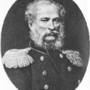 Ковалевский Евграф Петрович. Президент МОИП с 1856 по 1859 гг.